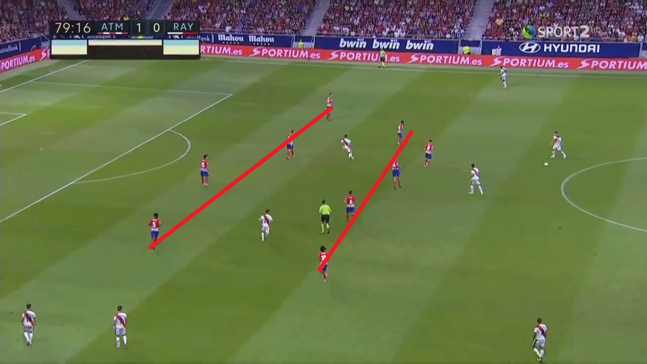 Real Madrid Atletico Madrid tactical analysis statistics