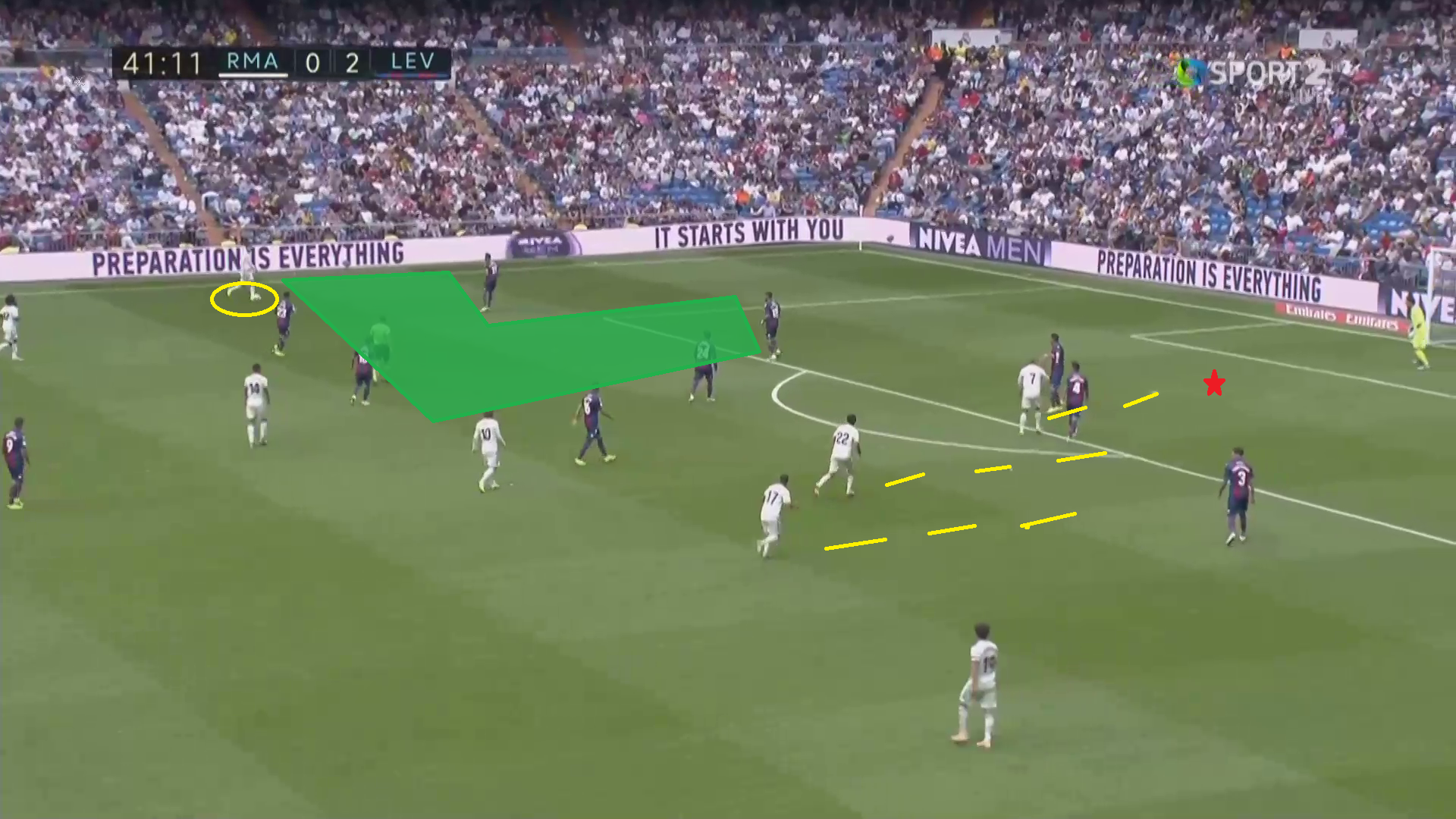 Real-Madrid Levante La Liga Tactical Analysis Statistics