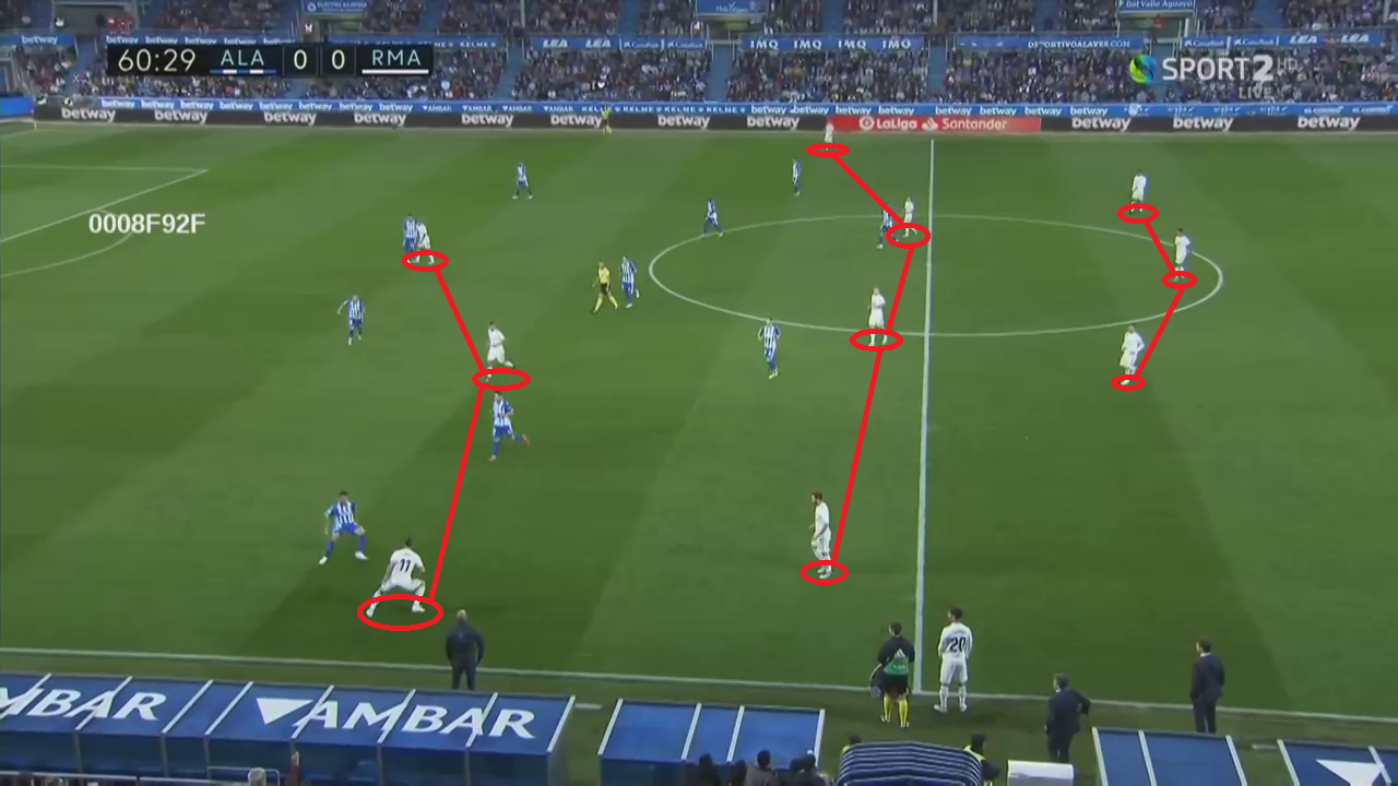 Real-Madrid Alaves La Liga Tactical Analysis Statistics