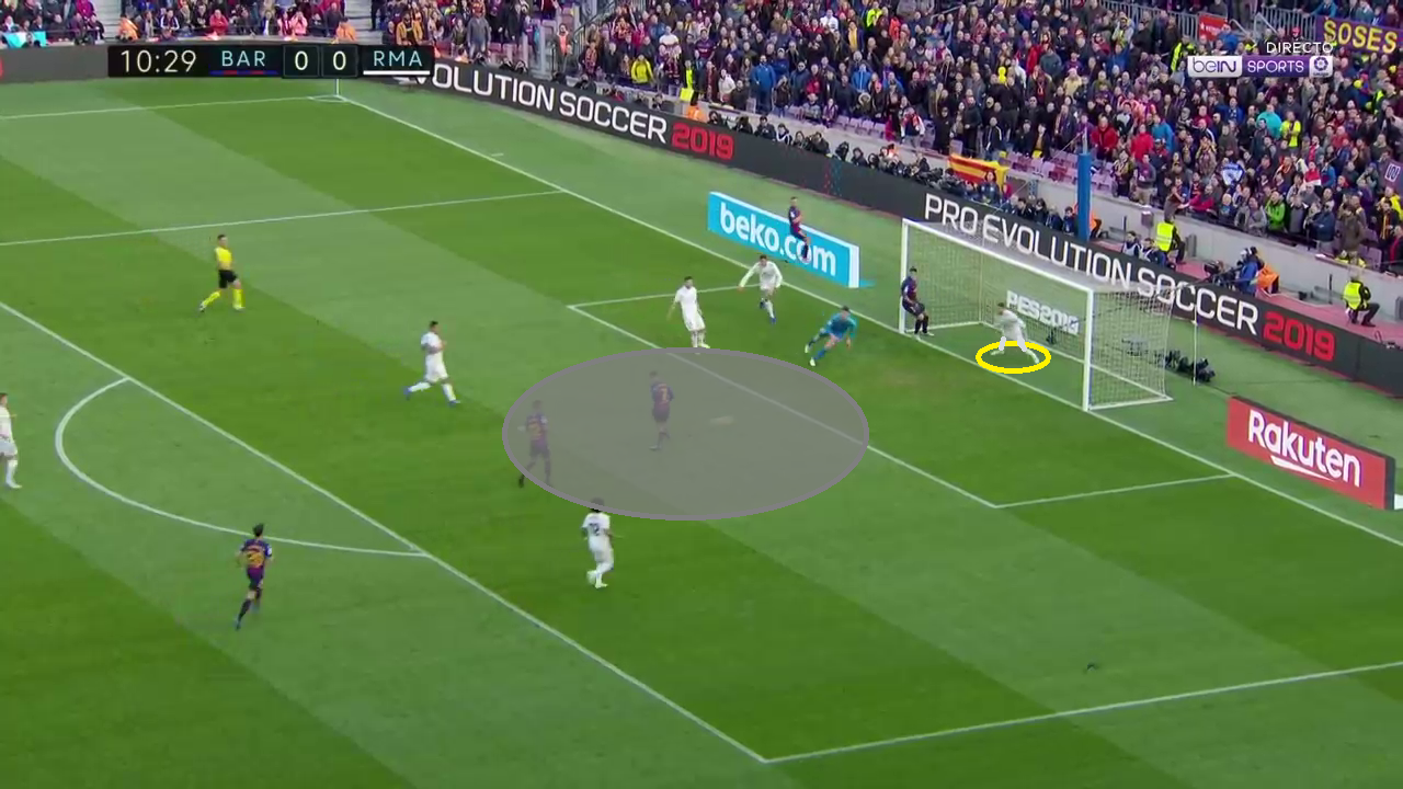 Real-Madrid Barcelona La Liga Tactical Analysis Statistics