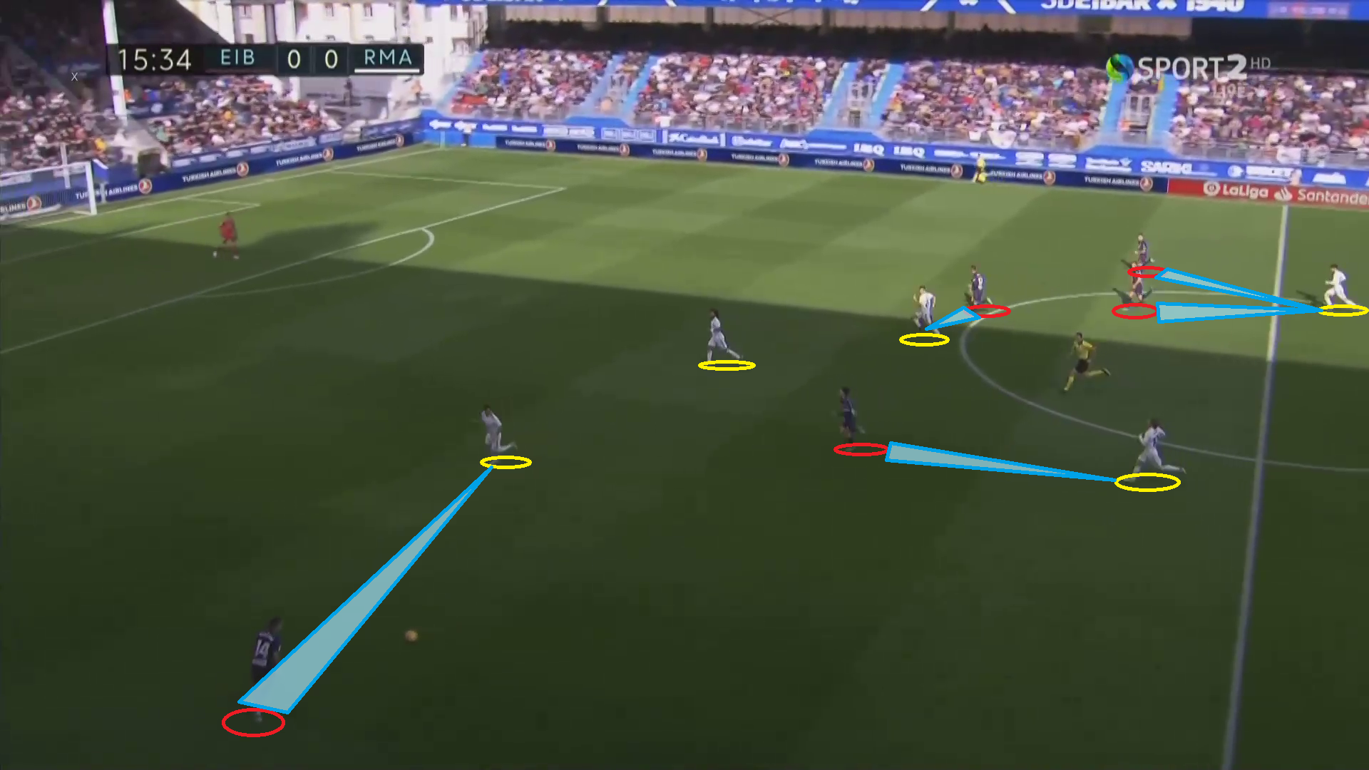 Real-Madrid Eibar La Liga Tactical Analysis Statistics