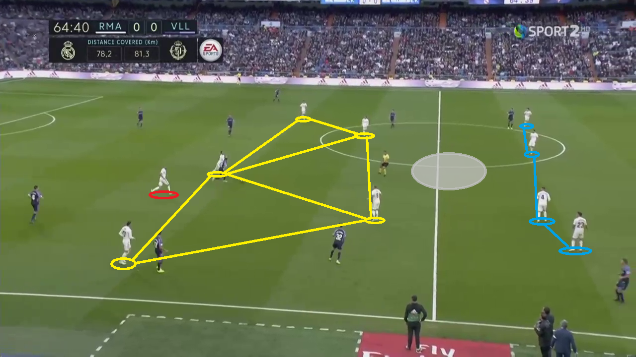 Real Madrid Real Valladolid La Liga Tactical Analysis Statistics