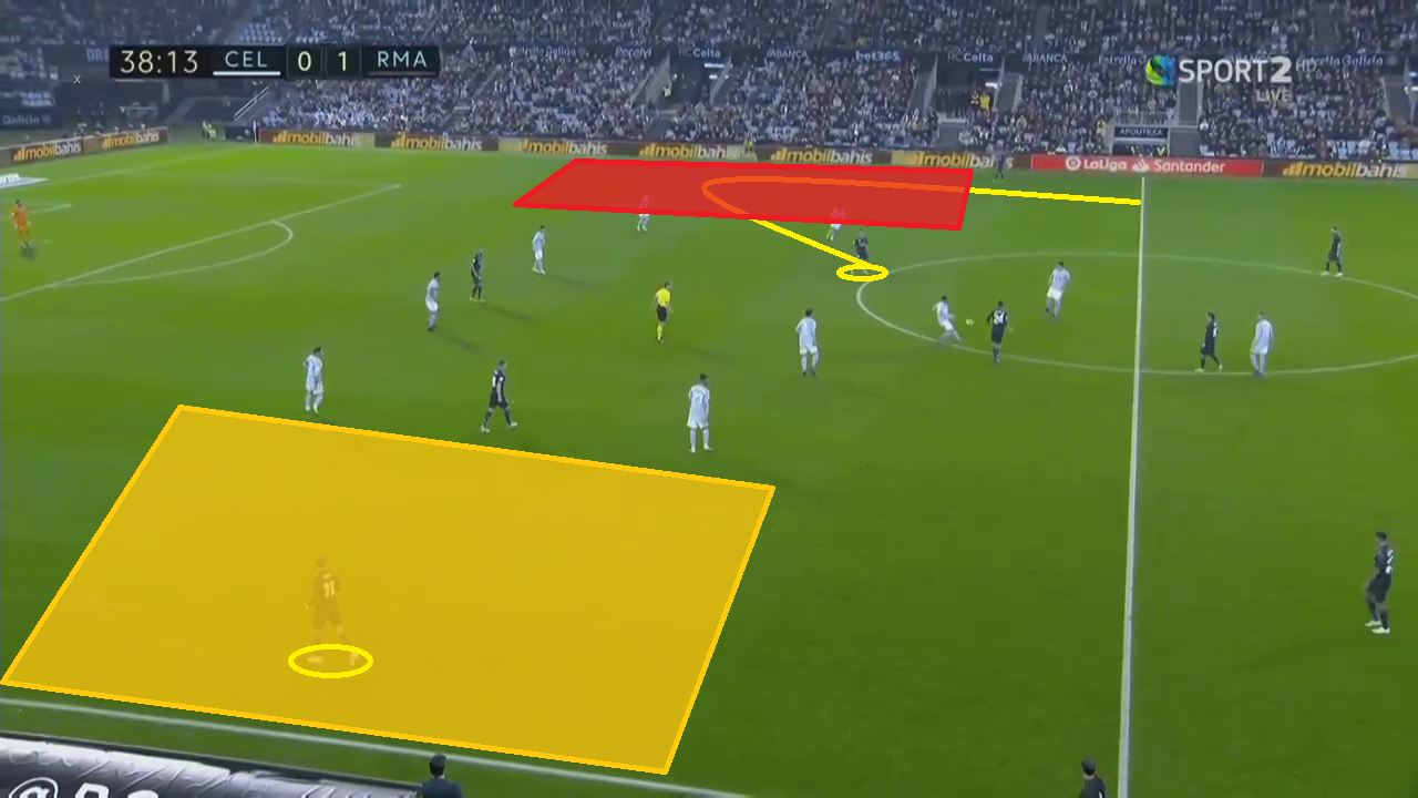 Real-Madrid Celta Vigo La Liga Tactical Analysis Statistics