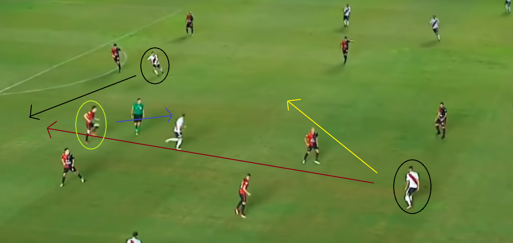 Exequil Palacios Real Madrid Recruitment Analysis River Plate