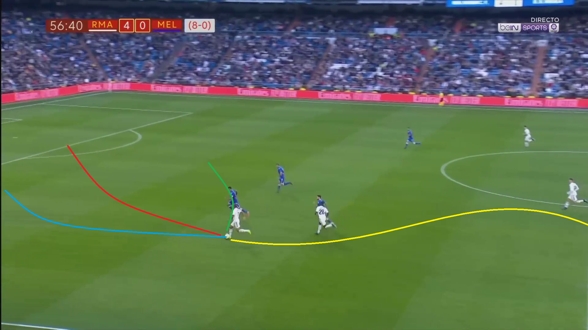 Real Madrid Melilla Copa del Rey Tactical Analysis Statistics