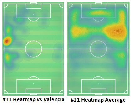 Real-Madrid Valencia La Liga Tactical Analysis Statistics