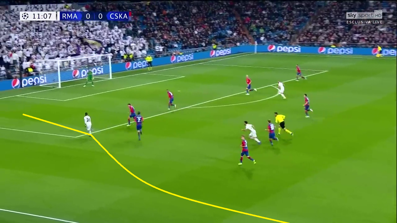 Real Madrid CSKA Moscow Champions League Tactical analysis Statistics