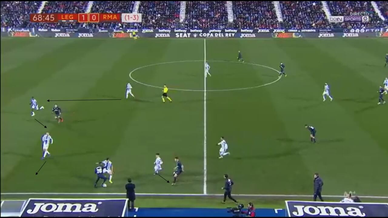 Real Madrid-Leganes-Tactical Analysis-Statistics