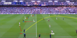 UEFA Champions League 2019/20: Real Madrid vs Club Brugge - tactical analysis tactics