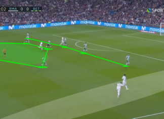 La Liga 2019/20: Real Madrid vs Real Betis - tactical analysis tactics