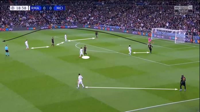 UEFA Champions League 2019/20: How Real Madrid can overturn the deficit vs Manchester City – tactical preview